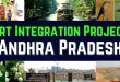 Art Integrated Project on Andhra Pradesh